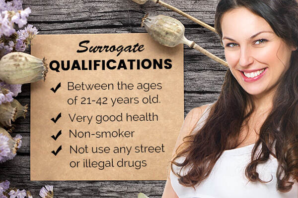 Surrogate Qualifications in Annapolis MD, Surrogate Qualifications Annapolis MD, Annapolis MD Surrogate Qualifications, Surrogate Qualifications, Surrogate, Surrogate Agency, Surrogacy